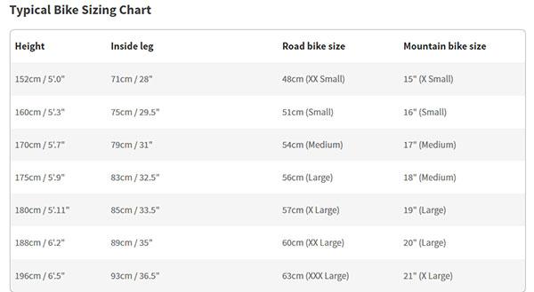چارت اندازه دوچرخههای معمولی