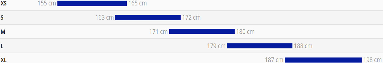 جدول اندازه گیری سایز دوچرخه کوهستان جانت مدل رینکون